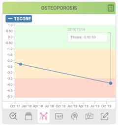 OsteoTile3